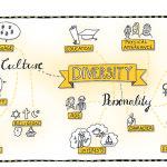 Diversity, Illustration, zeichnen, Graphic Recording, Anja Weiss, Hannover, zeichenagentur