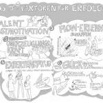 Schlüsselfktoren Erfolg, Visuelles Protokoll, Vortrag Klaus Kobjoll, Tortenentwurf, Skizze, SketchNote, Zeichenagentur, zeichnen, Anja Weiss, Hannover