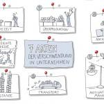 Illustration Verschwendung Anja Weiss, Hannover