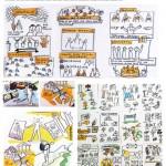 Anja Weiss, vGraphic Recording, visuelle Protokolle, diverses