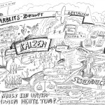 Graphic Recording eines Vortrags von Uwe Loof, Anja Weiss, Hannover