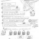 AnjaWeis, SmallTalk, Sketch Note, Hannover, Zeichenagentur, zeichnen