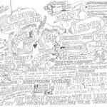Visuelles Protokoll (Graphic Recording) eines Vortrages von Prof. Götz Werner