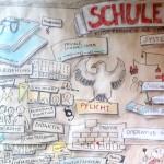 Bundesakademie15 · Graphic Recording, Anja Weiss, Hannover