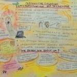 Dozententagung Erwachsenenbildung, Graphic Recording, Anja Weiss, Hannover