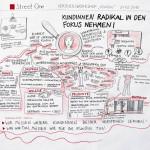 Graphic Recording, Vertrieb, Workshop,, Strategie, Unternehmen, Führungskräfte, Anja Weiss, Hannover, Zeichenagentur