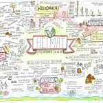 Graphic Recording · Ideen-Dinner · Heimat