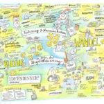 Illu_Ideendinner_Fuehrung_kl, Ideendinner, Anna Brandes, Waldlichtung, Graphic Recording, Anja Weiss, Hannover, zeichenagentur, zeichnen, Bild, visualisieren, visuelles Protokoll, Diskussion