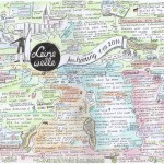 Leinewelle Hannover, Graphic Recording, Anja Weiss