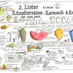 2. Lister Künstlersalon, Guido Kratz, Graphic Recording, Anja Weiss, Zeichenagentur, Hannover, zeichnen, Keramik, Farbe