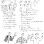 AnjaWeis, SmallTalk, Sketch Note, Hannover, Zeichenagentur, zeichnen Manager versus Leader