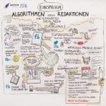 wissenswerte-16-graphic-recording1, WissensWerte 16