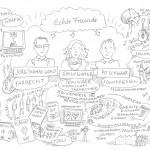 """Graphic Recording der Tätigkeit von Trainern & Coaches des Seminarzentrums """"echte Freunde"""", Hannover"""