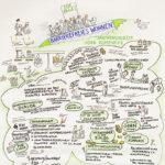 wohnungspolitischer Kongress, NBank, Anja Weiss, Graphic Recording, Zeichenagentur, zeichnen, Hannover