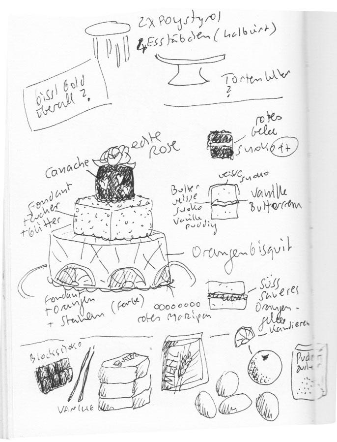 Tortendesign Anja Weiss Graphic Recording Illustration