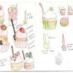 Anja Weiss, Sweets, Zeichnen, Zeichnung, Graphic Recording, Sketch, Sketchnote, Skizze, Bild, Zeichenagentur, Hannover, Grafik-Design, Illustration, Food