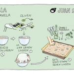 Tango, Tango y Tapas, Clubdetango, Kochbuch, Illustration, Food, Anja Weiss, Hannover, Focaccia