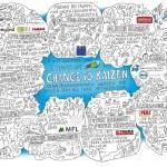 Illustration zum 3. Symposium Change to Kaizen