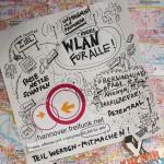 Graphic Recording für das Kultur des Wandels-Fest 2014