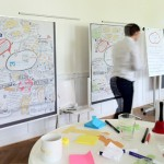 Graphic Recording Design-Thinking Workshop Leuphana Universität Lüneburg