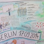Graphic Recording Nordzucker, Anja Weiss, Hannover