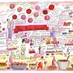 Rotes Essen, Guido Kratz, Graphic Recording, Anja Weiss, Zeichenagentur, Hannover, zeichnen, Keramik, Farbe