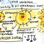 Schwarze Loecher Graphic Recording, Anja Weiss, Hannover Vortrag Prof. Dr. Bruce Allen