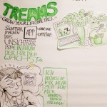 Sustainability Jam Hannover 14 · Graphic Recording