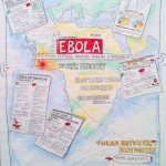WISSENSWERTE 14 · Graphic Recording, Anja Weiss, Hannover, Session Ebola