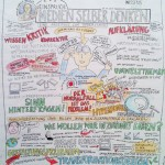 WISSENSWERTE 14 · Graphic Recording, Anja Weiss, Hannover, Vortrag Harald Welzer