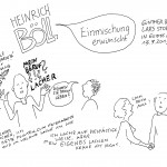 Illustration, Livezeichnung, Graphic Recording, Sketch Notes, Anja Weiss, Hannover, Guido Kratz, Heinrich Böll