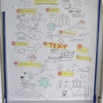 bwgv Akademie · Seminar Graphic Recording, Graphic Facilitation, Anja Weiss, Hannover