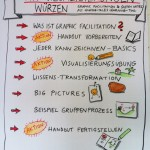 bwgv Akademie · Seminar Graphic Facilitation, Anja Weiss, Hannover