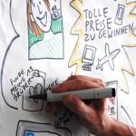 Prozessbegleitung, Graphic Recording, Zeichnen, live, Gruppenprozess, Illustration, Anja Weiss, Hannover