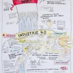 Graphic Recording , IGM, VWN Hannover, Anja Weiss, Hannover, Zeichenagentur