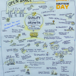 zeichnen, Zeichenagentur, Quality Day, Continental, Graphic Recording, Anja Weiss, Hannover