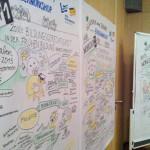 GR_SchwaebGmuend_kl, zeichnen, Zeichenagentur, Bürgerworkshop Herten, Graphic Recording, Anja Weiss, Hannover, Beteiligungsprozesse, Bürgerbeteiligung, visuelles Protokoll, Zeichenagentur
