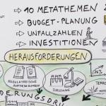 Graphic Recording, Zeichenagentur, visualisieren, Anja Weiss, Hannover