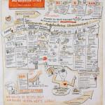 Graphic Recording, Unternehmensziele, Strategie, Unternehmen, Führungskräfte, Anja Weiss, Hannover, Zeichenagentur