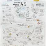 GR_SchwaebGmuend_kl, zeichnen, Zeichenagentur, Bürgerworkshop Datteln, Industrie 4.0, Arbeit 4.0, Schule 4.0, Kreis Recklinghausen, Bürgerbeteiligung, Beteiligungsprozess, Graphic Recording, Anja Weiss, Hannover