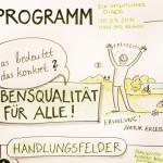 Graphic Recording, Region Hannover, live zeichnen, Zeichenagentur, Naherholungsprogramm Region Hannover, Bürgerbeteiligung, Beteiligungsprozess, visualisieren, Anja Weiss, Hannover