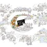 Foodwelten, Graphic Recording, Illustration, zeichenagentur, Anja Weiss, zeichnen, Storytelling, Illustration, Hannover