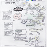GR_Huether_kl, Graphic Recording, Prof. Dr. Gerald Hüther, zeichnen, Zeichenagentur, Anja Weiss, Workshop, Werkstattschule, Bildungswerk ver.di, Beziehungen, Jesus, Potentiale entfalten, Bildung, Hannover