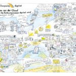 VorsprungDigital_kl, Graphic Recording, Illustration, Anja Weiss, zeichenagentur, Hannover, zeichnen, Wirtschaftsdienst, digitalisierung