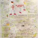crossculture_1kl, Graphic Recording, Illustration, Anja Weiss, zeichenagentur, Hannover, zeichnen, Integration, Kultur, Cross Culture