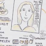 design thinking, moysig-3_kl, Graphic Recording, Illustration, Anja Weiss, zeichenagentur, Hannover, zeichnen, #kunstinunternehmen, Persona