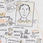 design thinking, moysig-2_kl, Graphic Recording, Illustration, Anja Weiss, zeichenagentur, Hannover, zeichnen, #kunstinunternehmen, Persona