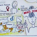 gr_hk_2_kl, Graphic Recording, Illustration, Anja Weiss, zeichenagentur, Hannover, zeichnen, #kunstinunternehmen