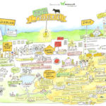 gr_kulturprojektewedemark16_kl, Graphic Recording, Illustration, Anja Weiss, zeichenagentur, Hannover, zeichnen, Integration, Kultur, Wedemark