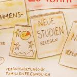 vereinbarkeit-2_kl, Graphic Recording, Illustration, Anja Weiss, zeichenagentur, Hannover, zeichnen, #kunstinunternehmen